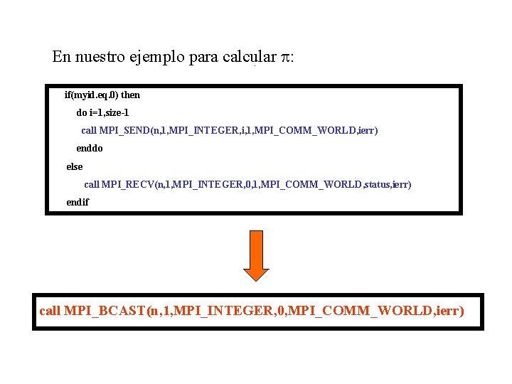 En nuestro ejemplo para calcular : Broadcast if(myid. eq. 0) then do i=1, size-1