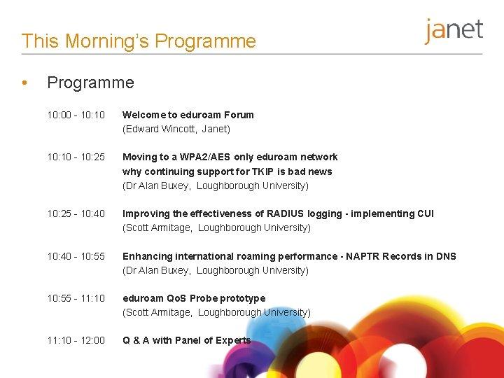 This Morning's Programme • Programme 10: 00 - 10: 10 Welcome to eduroam Forum