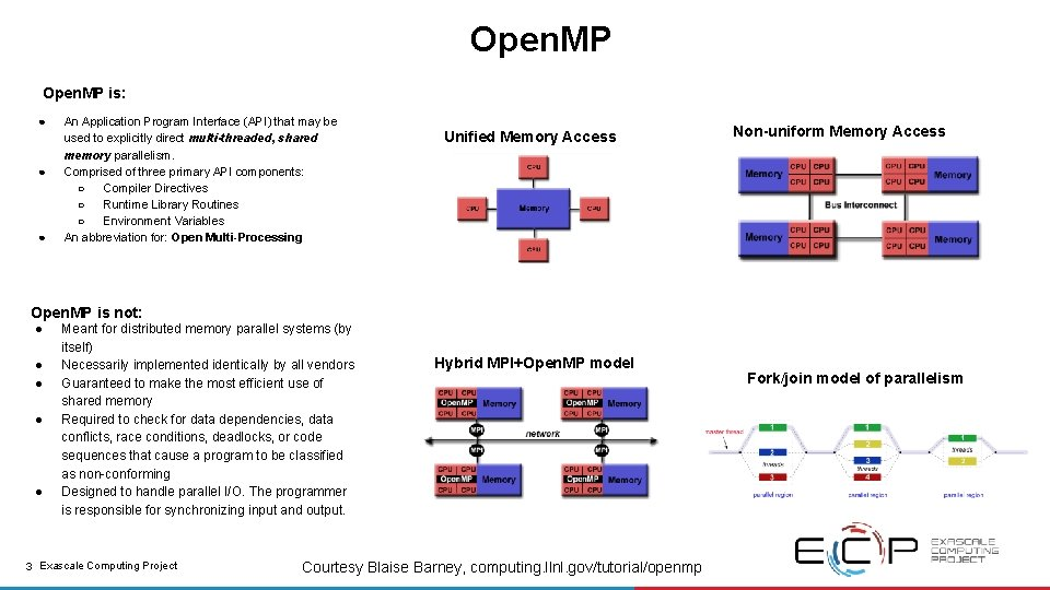 Open. MP is: ● ● ● An Application Program Interface (API) that may be