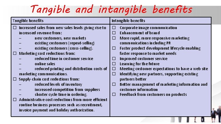 Tangible and intangible benefits Tangible benefits Intangible benefits � Increased sales from new sales