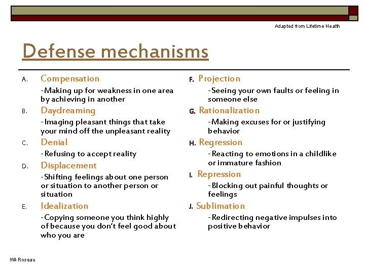Adapted from Lifetime Health Defense mechanisms A. Compensation F. -Making up for weakness in