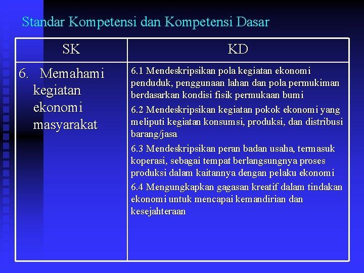 Standar Kompetensi dan Kompetensi Dasar SK 6. Memahami kegiatan ekonomi masyarakat KD 6. 1
