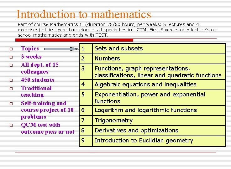 Introduction to mathematics Part of course Mathematics 1 (duration 75/60 hours, per weeks: 5