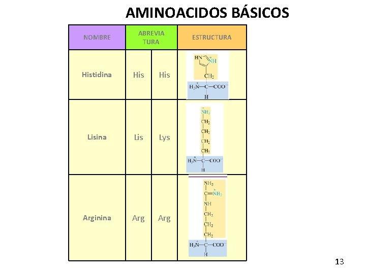 Semana 29 Aminocidos Y Pptidos Qumica 2016 1