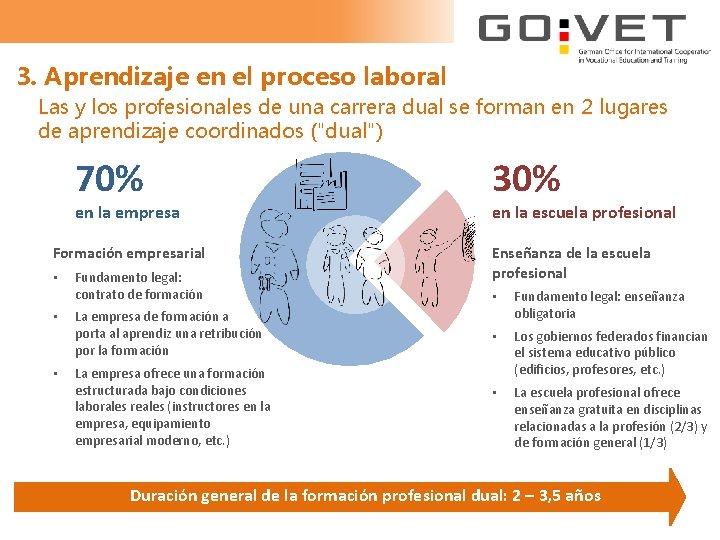 3. Aprendizaje en el proceso laboral Las y los profesionales de una carrera dual