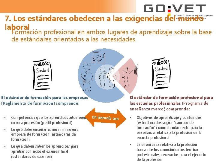 7. Los estándares obedecen a las exigencias del mundo laboral Formación profesional en ambos