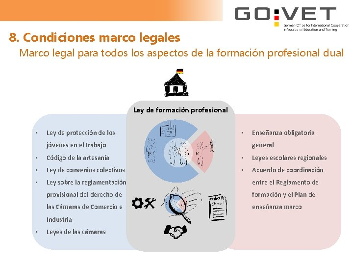 8. Condiciones marco legales Marco legal para todos los aspectos de la formación profesional