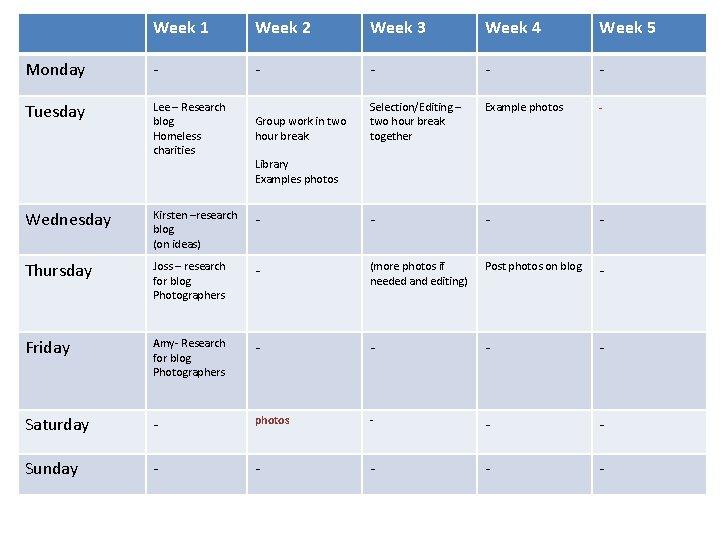 Week 1 Week 2 Week 3 Week 4 Week 5 Monday - - -