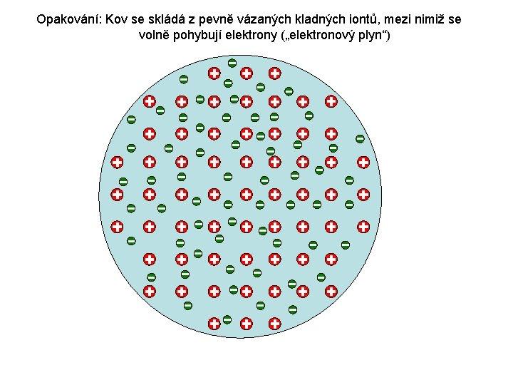 Opakování: Kov se skládá z pevně vázaných kladných iontů, mezi nimiž se volně pohybují