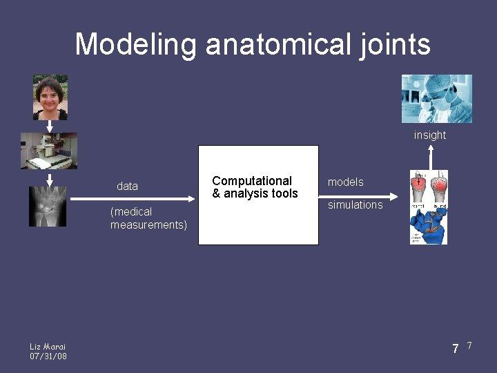 Modeling anatomical joints insight data (medical measurements) Liz Marai 07/31/08 Computational & analysis tools