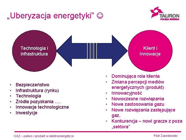 """""""Uberyzacja energetyki"""" Technologia i infrastruktura • • • Bezpieczeństwo Infrastruktura (rynku) Technologia Źródła pozyskania"""