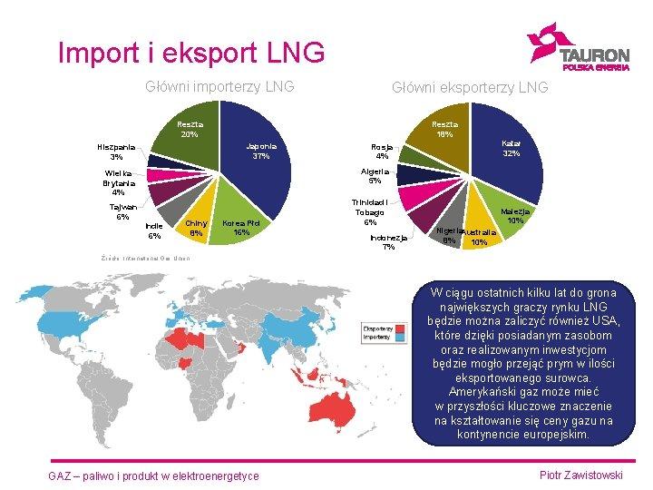 Import i eksport LNG Główni importerzy LNG Główni eksporterzy LNG Reszta 20% Reszta 18%
