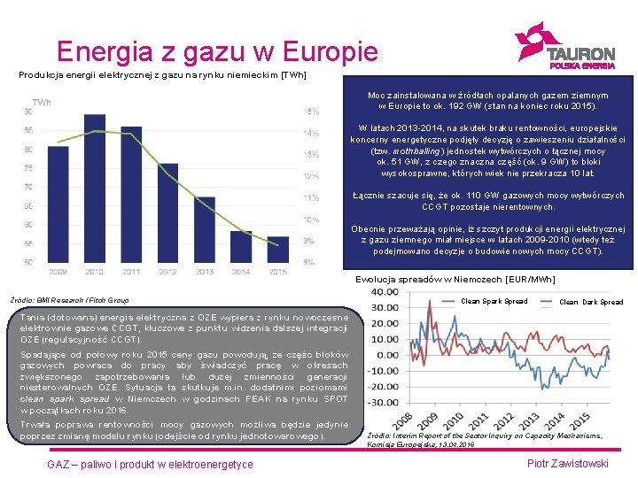 Energia z gazu w Europie Produkcja energii elektrycznej z gazu na rynku niemieckim [TWh]