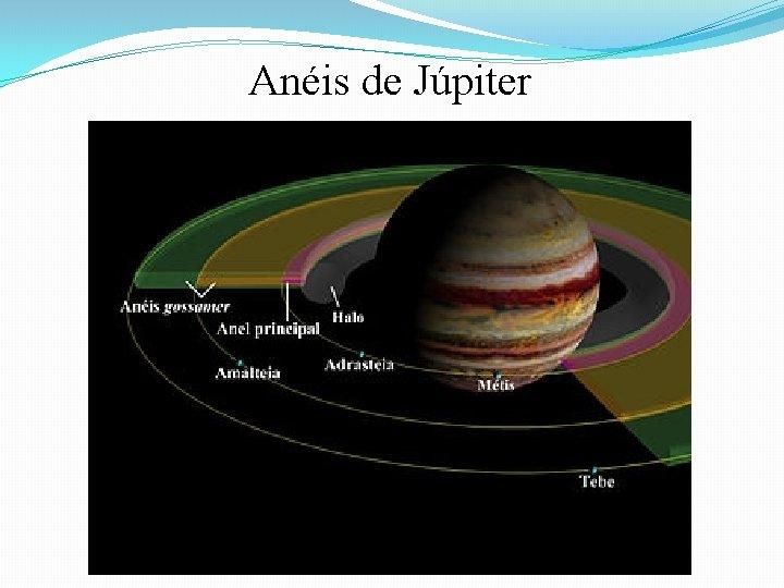 Anéis de Júpiter
