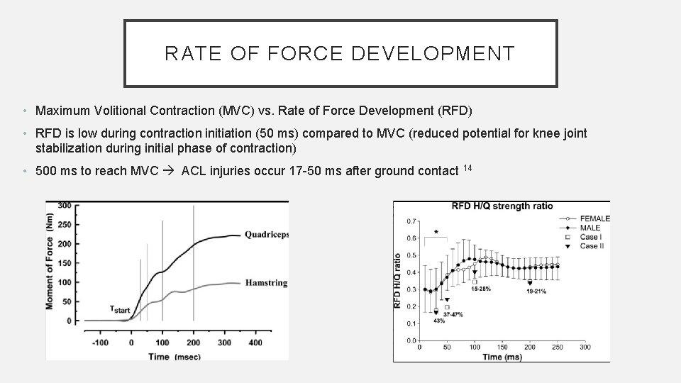 RATE OF FORCE DEVELOPMENT • Maximum Volitional Contraction (MVC) vs. Rate of Force Development
