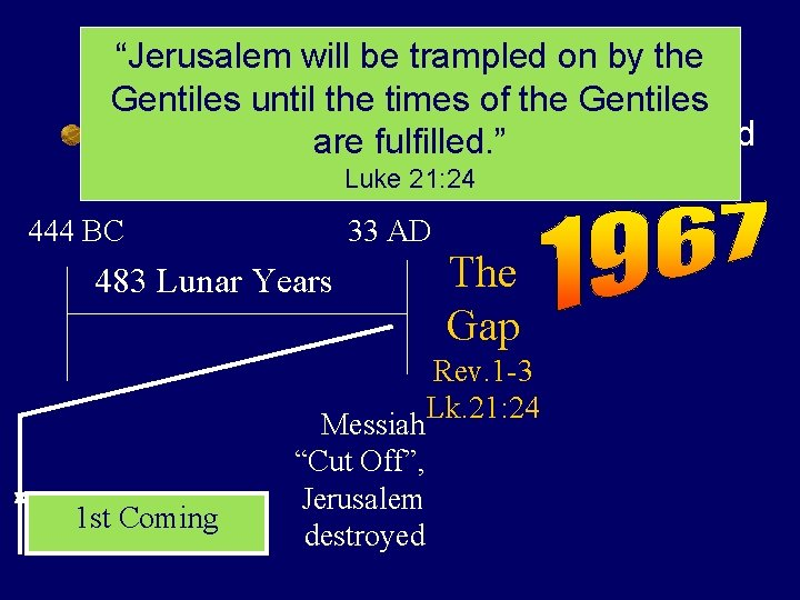 """""""Jerusalem will be Overview trampled on by the Prophecy Gentiles until the times of"""