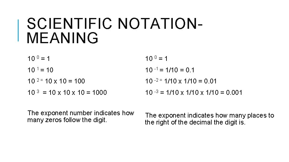 SCIENTIFIC NOTATIONMEANING 10 0 = 1 10 1 = 10 10 -1 = 1/10