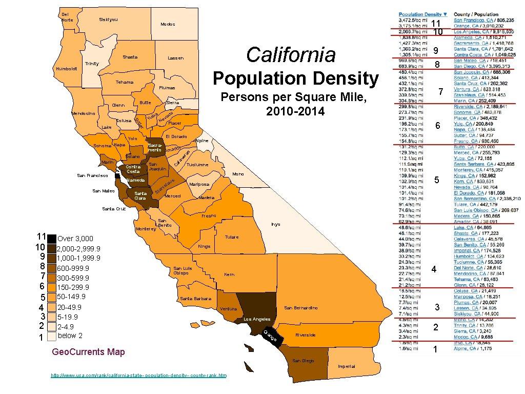 Del Norte Siskiyou Shasta Humboldt 11 10 Modoc California Lassen Trinity Population Density Tehama
