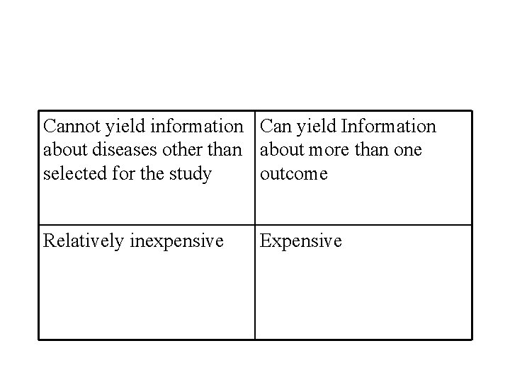 Cannot yield information Can yield Information about diseases other than about more than one
