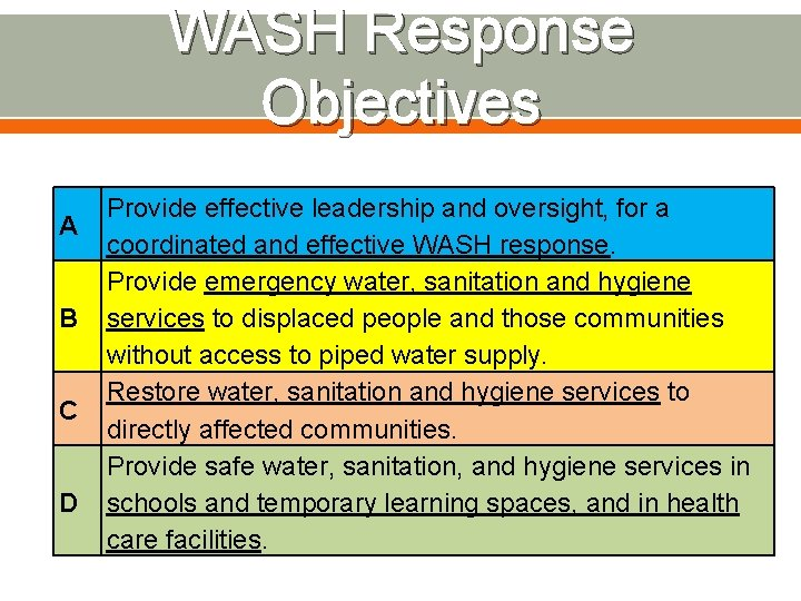 WASH Response Objectives A B C D Provide effective leadership and oversight, for a