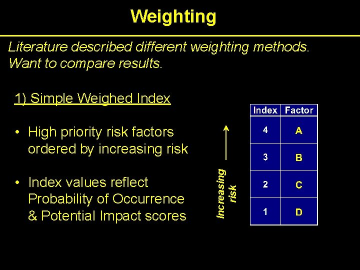 Weighting Literature described different weighting methods. Want to compare results. 1) Simple Weighed Index