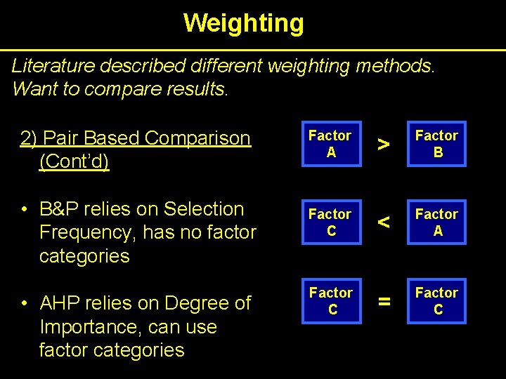 Weighting Literature described different weighting methods. Want to compare results. 2) Pair Based Comparison