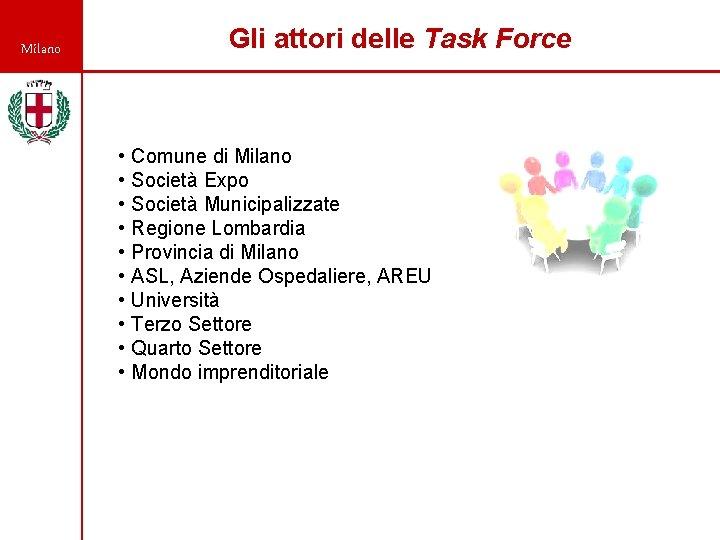 Gli attori delle Task Force Milano • • • Comune di Milano Società Expo