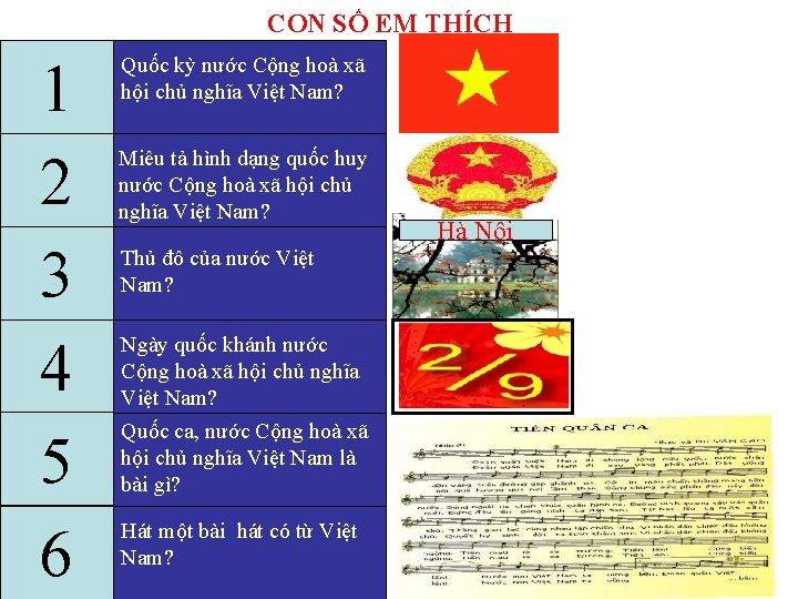 CON SỐ EM THÍCH 1 2 3 4 5 6 Quốc kỳ nước Cộng