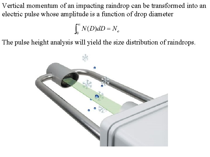 Vertical momentum of an impacting raindrop can be transformed into an electric pulse whose