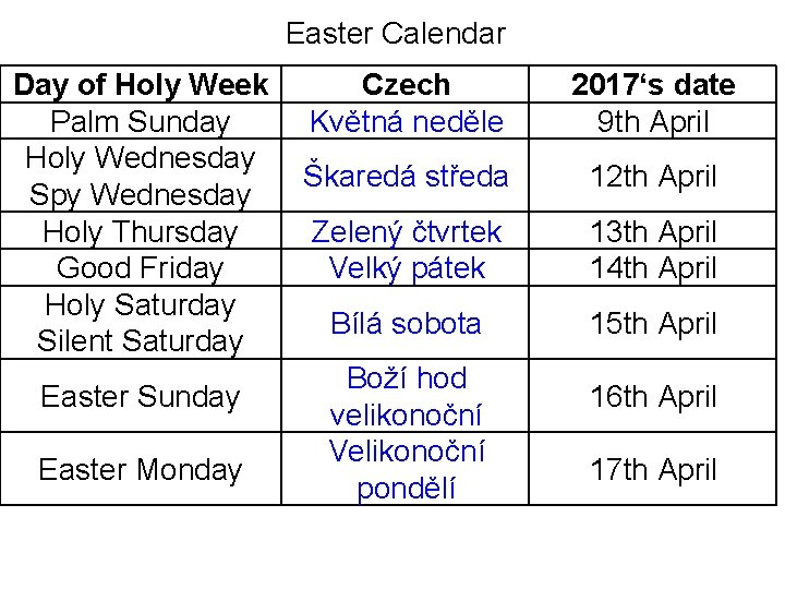Easter Calendar Day of Holy Week Palm Sunday Holy Wednesday Spy Wednesday Holy Thursday