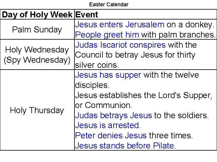 Easter Calendar Day of Holy Week Event Jesus enters Jerusalem on a donkey. Palm