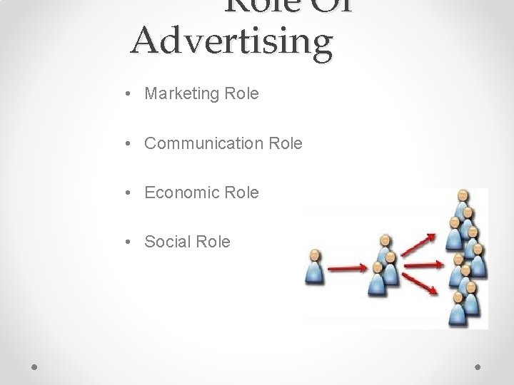 Role Of Advertising • Marketing Role • Communication Role • Economic Role • Social