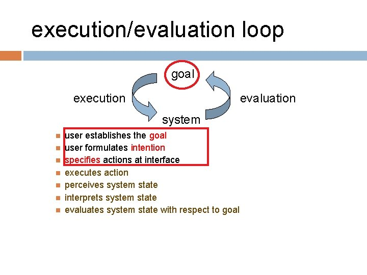 execution/evaluation loop goal execution evaluation system user establishes the goal user formulates intention specifies