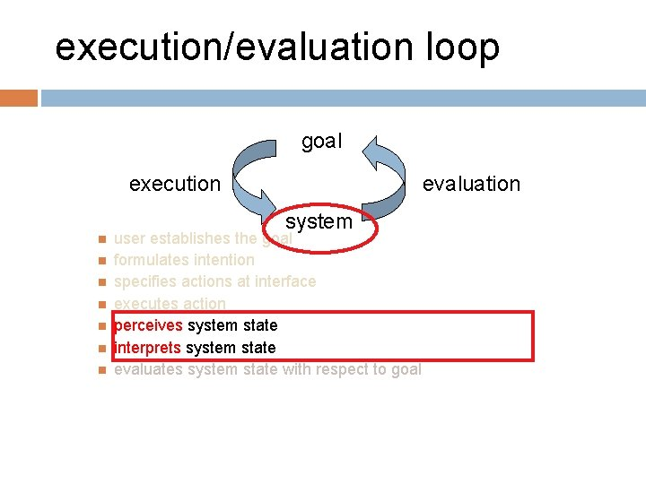 execution/evaluation loop goal execution evaluation system user establishes the goal formulates intention specifies actions