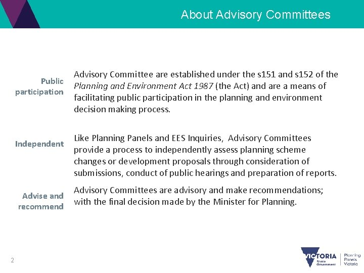 About Advisory Committees Public participation Independent Advise and recommend 2 Advisory Committee are established