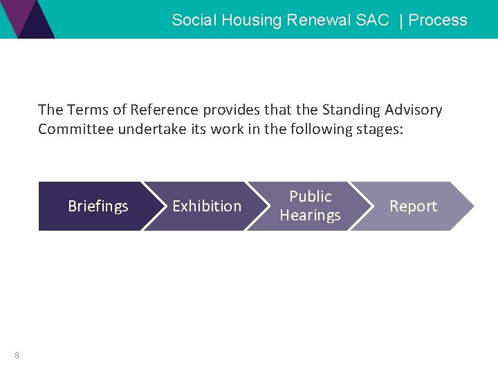 Social Housing Renewal SAC | Process The Terms of Reference provides that the Standing