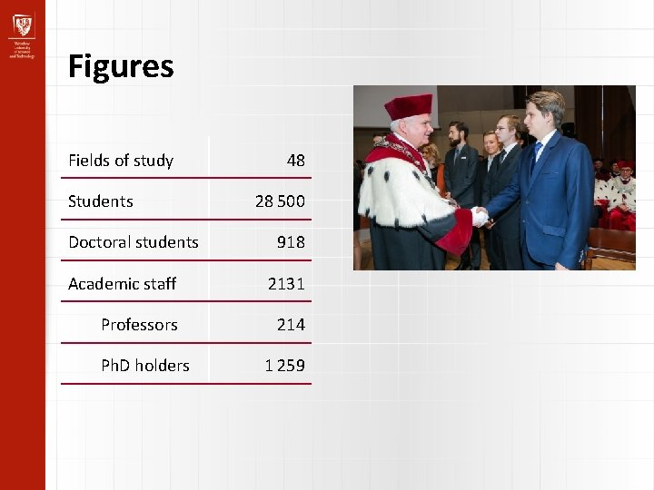Figures Fields of study Students Doctoral students 48 28 500 918 Academic staff 2131