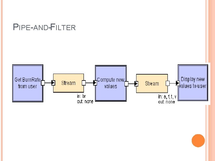 PIPE-AND-FILTER