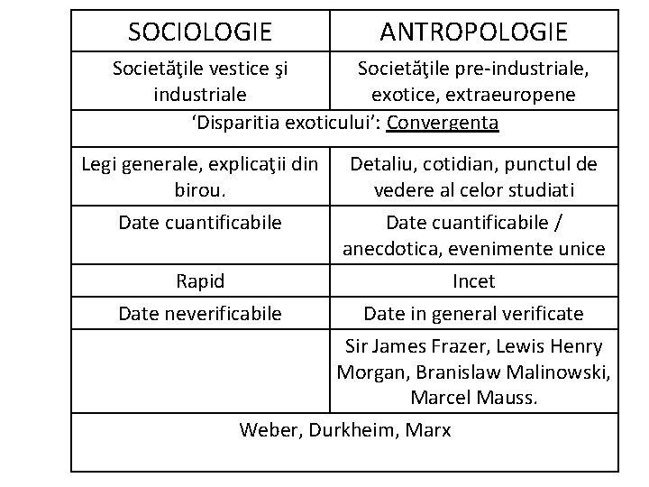 metoda de dating în antropologie