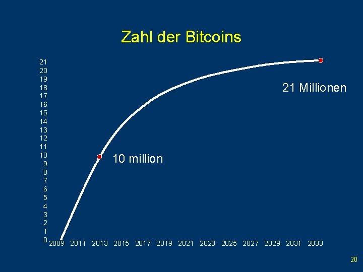 cum funcționează profit bitcoin cele mai bune brokeri bitcoin din sua