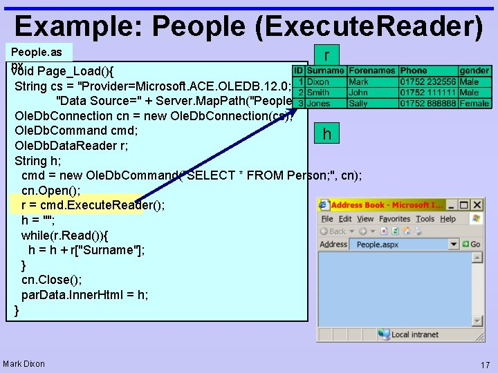 """Example: People (Execute. Reader) People. as px r void Page_Load(){ String cs = """"Provider=Microsoft."""