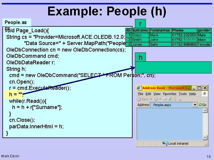 """Example: People (h) People. as px r void Page_Load(){ String cs = """"Provider=Microsoft. ACE."""