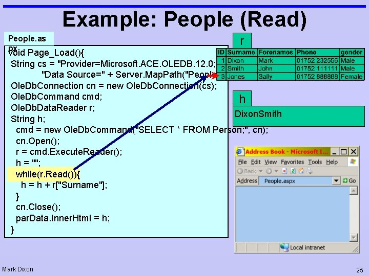 """Example: People (Read) People. as px r void Page_Load(){ String cs = """"Provider=Microsoft. ACE."""