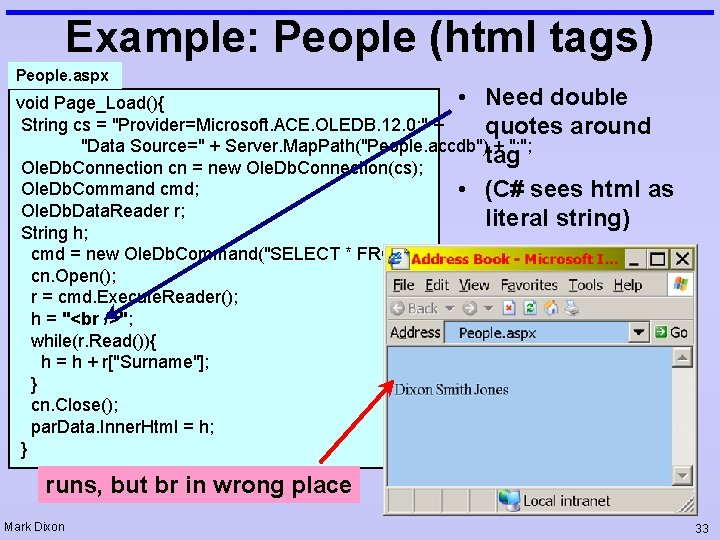 Example: People (html tags) People. aspx • Need double void Page_Load(){ String cs =