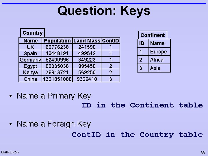 Question: Keys Country Name Population Land Mass Cont. ID UK 60776238 241590 1 Spain