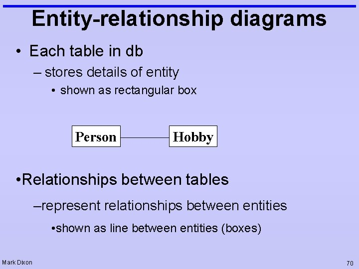 Entity-relationship diagrams • Each table in db – stores details of entity • shown