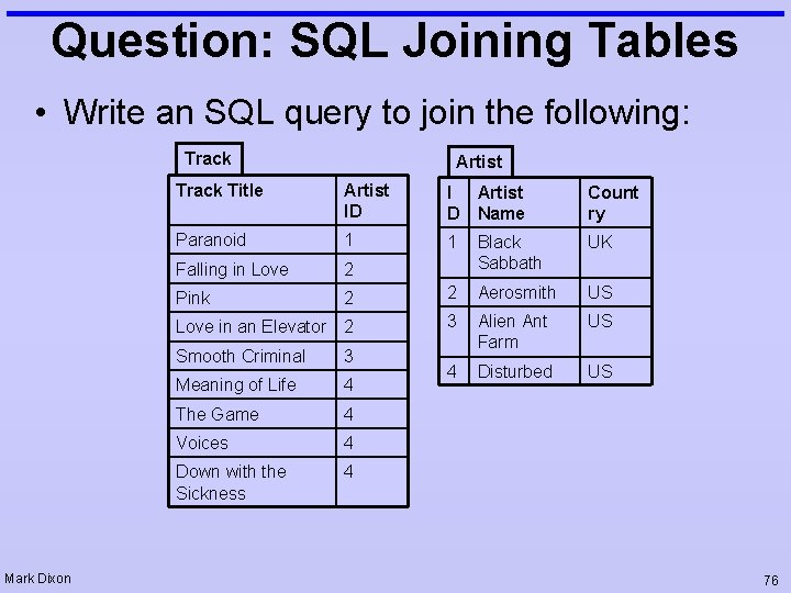Question: SQL Joining Tables • Write an SQL query to join the following: Track
