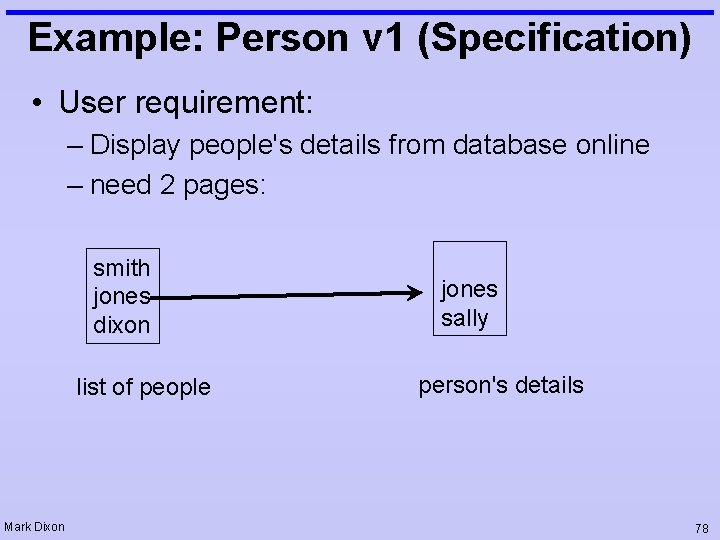 Example: Person v 1 (Specification) • User requirement: – Display people's details from database