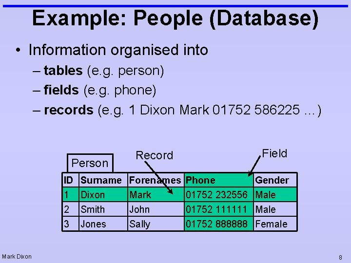 Example: People (Database) • Information organised into – tables (e. g. person) – fields