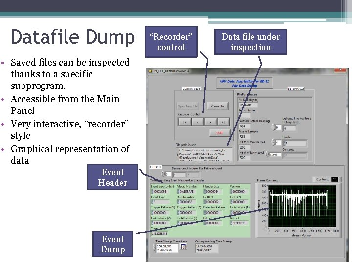Datafile Dump • Saved files can be inspected thanks to a specific subprogram. •
